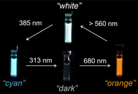 A new fluorescence switching molecular system that can selectively change the luminescent color depending on the wavelength of irradiating light.