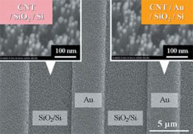 Devices with nano-sized gas adsorption antenna in close formation on a comb-shaped electrode (5 μm, 50 comb teeth)